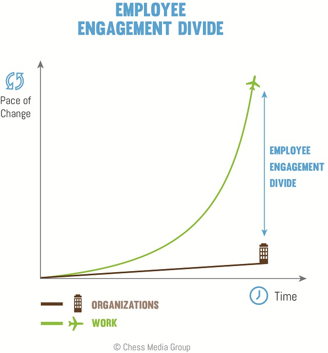 Employee_engagement_divide-p19434rdbc1iidgeaavh1lo9j8a.jpg