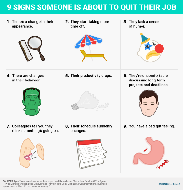 9 signs someone is about to quit their job-01.png