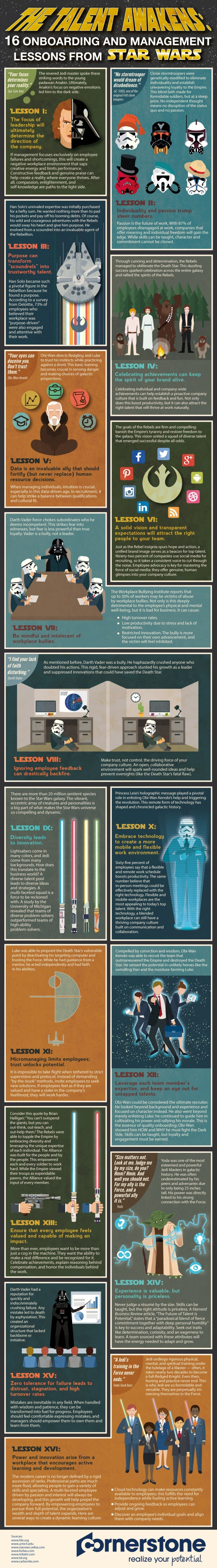 the-talent-awakens-16-onboarding-and-management-lessons-from-star-wars_567098f2a9a55_w1500.jpg