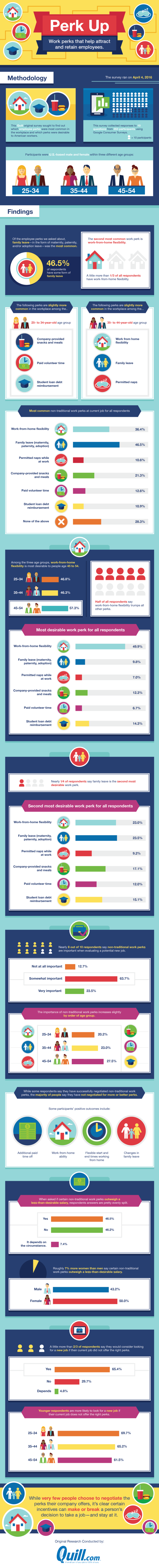 employee-perks-survey-infographic-710x6994.png